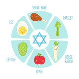 Cute hand drawn Pesach (jewish holiday Passover) traditional meals Seder Plate