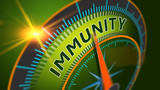 Immunity level position background. Immune system, healthy life concept.
