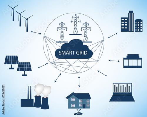 global smart grid managed services market Marketresearchpro released a new market study on global smart grid managed services market with 100+ market data tables, pie chat, graphs & figures spread through pages and easy to understand detailed analysis at present, the market is developing its presence the research report presents a.