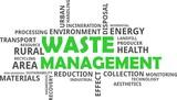 word cloud - waste management