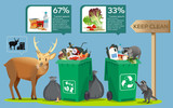 Garbage disposal is a way. Wildlife steal eat junk. Waste management errors. Excessive consumption. The evolution of the city. Wild animals are not tame.