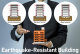 earthquake resistant structure concept visual