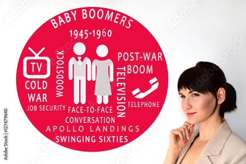 Poster marketing baby boomers generation