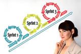 Agile sprint. Agile software development process. Agile methodology - 127679852