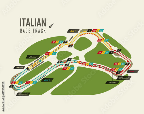 Deurstickers F1 Italian grand prix Monza race track for formula 1