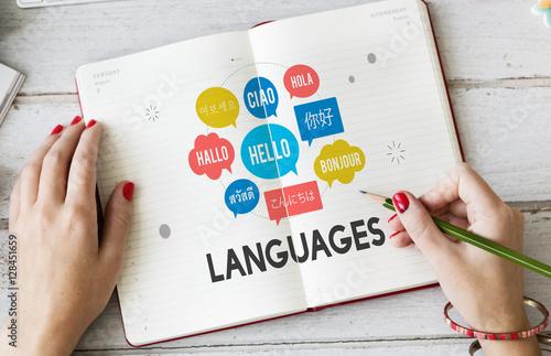 Poszter Multilingual Greetings Languages Concept