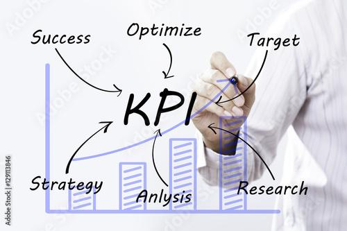 Businessman hand drawing KPI,concept Poster