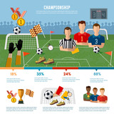 Soccer infographic, football team, signs and symbols soccer
