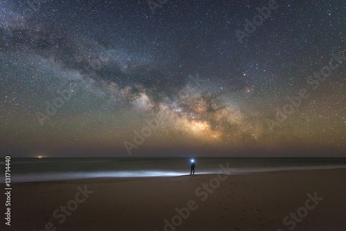 Man standing under the Milky Way Galaxy