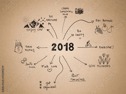 Poster 2018 New Year Resolution, goals written on cardboard with hand drawn sketches