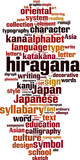 Hiragana word cloud concept. Vector illustration