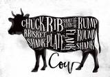 Beef cutting scheme - 132597629