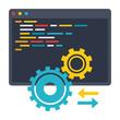 Computer programming, application programming interface API , building application software