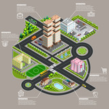 Isometric city infographics with buildings