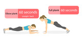 Plank exercise for women on white background. Elbow plank and straight plank. Healthy lifestyle. - 134158623
