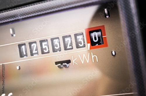Stromzähler Close-Up Poster