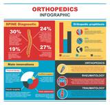 Orthopedic medicine infographics with charts