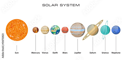 Vector solar system with planets - 136712823