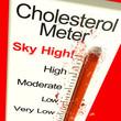 Cholesterol Meter High Showing Unhealthy Diet 3d Rendering