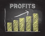 Profits Up Blackboard
