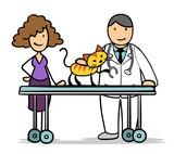 Frau mit Katze beim Tierarzt