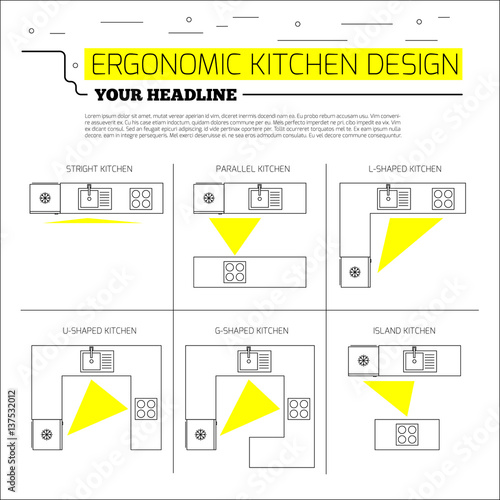 Ergonomic Kitchen Design Amazing Decorating