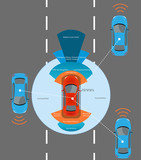 Autonomous Driverless Car on a road with visible connection Communication that connects cars to devices on the road, such as traffic lights, sensors, or Internet gateways. Wireless network of vehicle