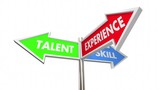 Talent Skill Experience 3 Way Signs Best Candidate 3d Animation
