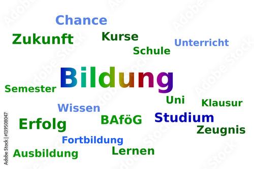Wortwolke Bildung Poster