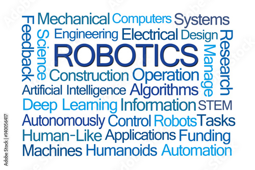 Robotics Word Cloud Buy Photos Ap Images Detailview