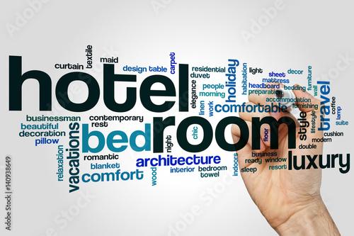 Hotel room word cloud