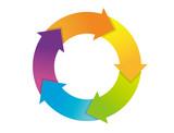 矢印 循環 フラットデザイン - 141063859