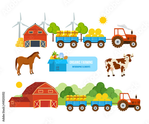 Aluminium Boerderij Warehouse, farmland, pets, conveying hay, wheat, natural products, eco-friendly activities.
