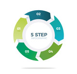 Five step circle infographic - 142320292