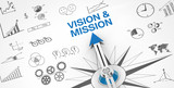 Vision & Mission / Compass - 143303680