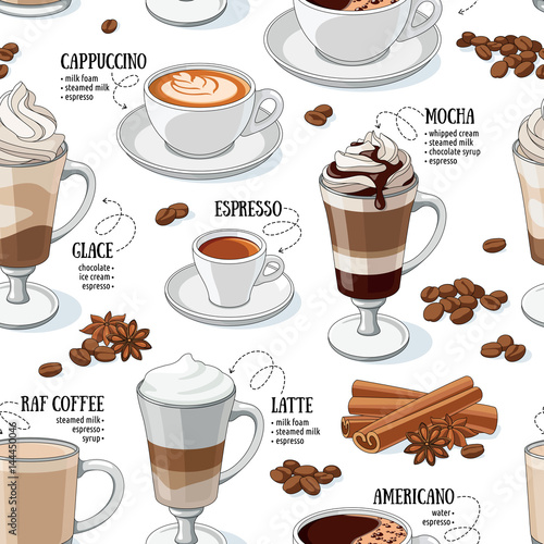 Tapeta ścienna na wymiar Coffee types seamless pattern