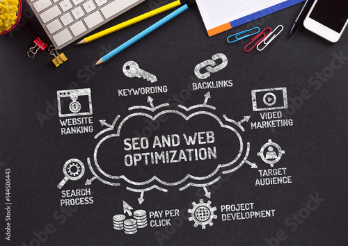 Poster SEO and Web Optimization Chart with keywords and icons on blackboard