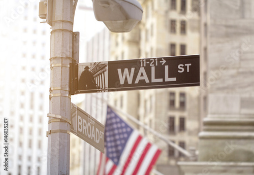 Wall Street road sign, New York City Poster