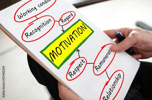 Motivation concept on a paper