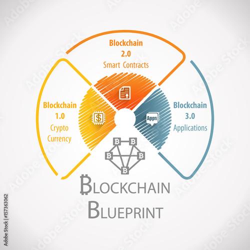 Blockchain blueprint fintech wheel infographic buy photos ap blockchain blueprint fintech wheel infographic malvernweather Image collections
