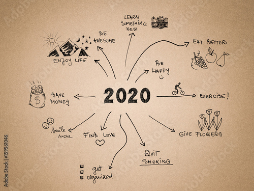 Poster 2020 New Year Resolution, goals written on cardboard with hand drawn sketches