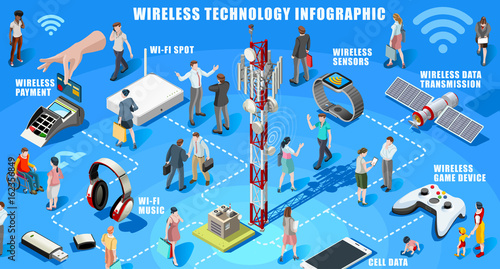 Wireless connecting people infographic flowchart vector social graphics template. Flat isometric people and smartphone devices illustration