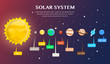 Solar system and planets in universe illustration.vector design - 162981421