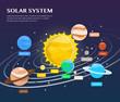 Solar system plantets and orbits in universe illustration.vector design - 162981444