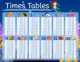 Times tables chart with underwater background - 163718027