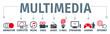 Banner Multimedia. Piktogramme zu den Themen Video, Grafik, Audio und mehr