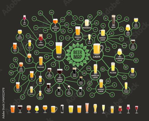 Fototapeta Beer styles map for bars