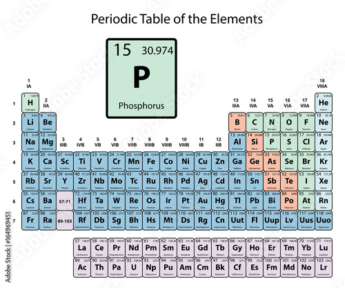 Phosphorus Big On Periodic Table Of The Elements With Atomic Number