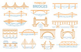 Fototapeta Fototapety pomosty - Types of bridges. Linear style ison set. Possible use in infographic design © a7880ss
