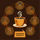 Coffee Cup and Business Infographic vector design. Infographic design template.